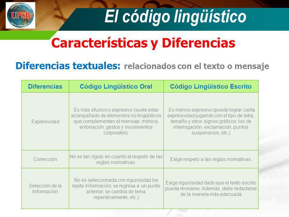 El código lingüístico Características y Diferencias Diferencias textuales: relacionados con el texto o mensaje DiferenciasCódigo Lingüístico OralCódig