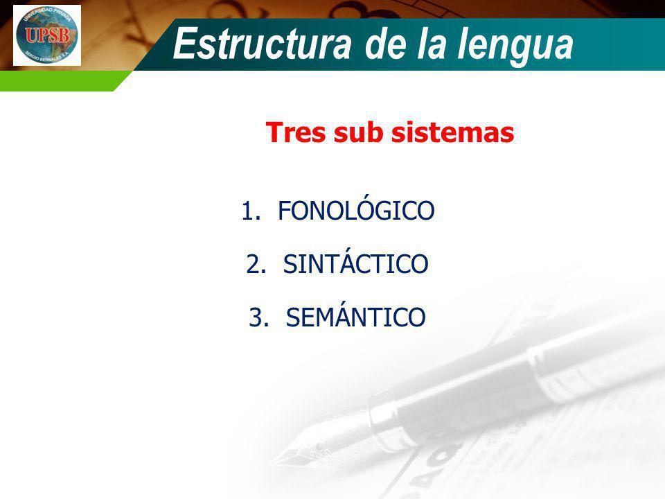 Tres sub sistemas Nivel Fónico: el nivel del significante y sus unidades mínimas son el fonema y el sonido.