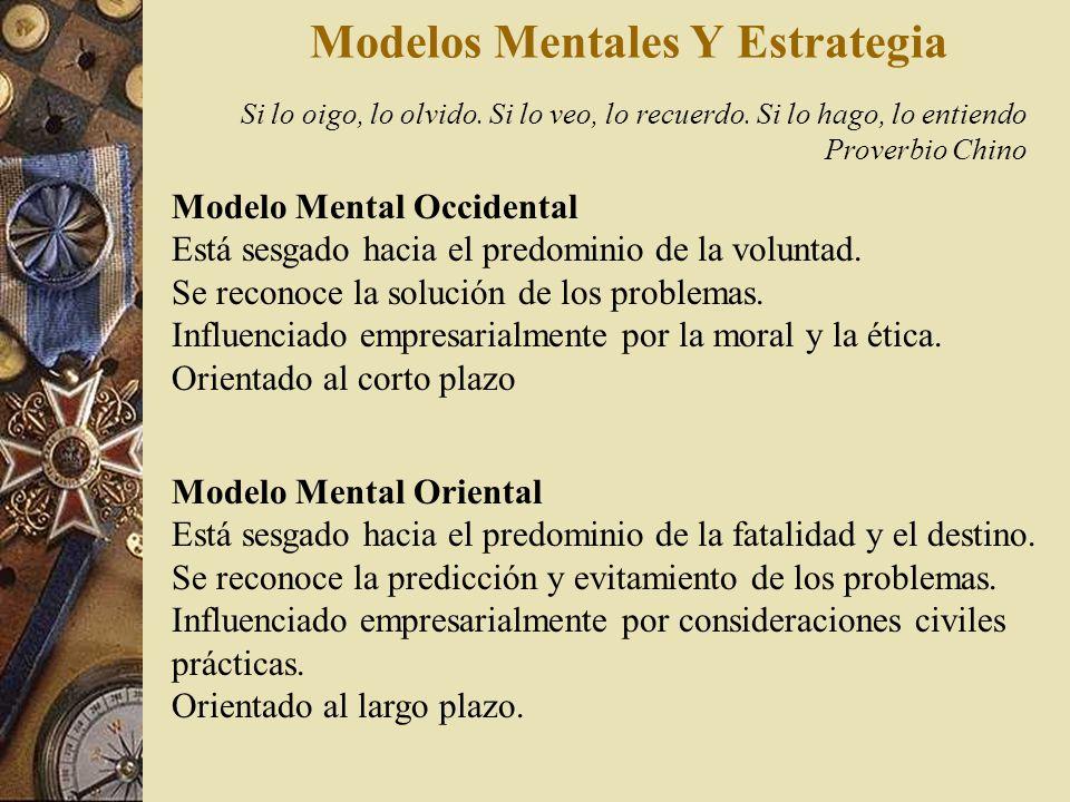 Modelos Mentales Y Estrategia Pensamiento Divergente La habilidad intelectual para pensar muchas ideas originales, innovativas, elaboradas y diversas.
