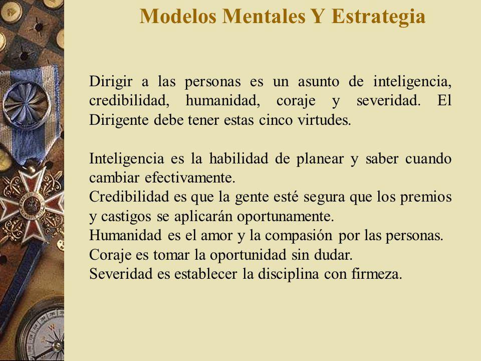 Modelos Mentales Y Estrategia SABIDURIA ENTENDIMIENTO CONOCIMIENTO INFORMACION DATA