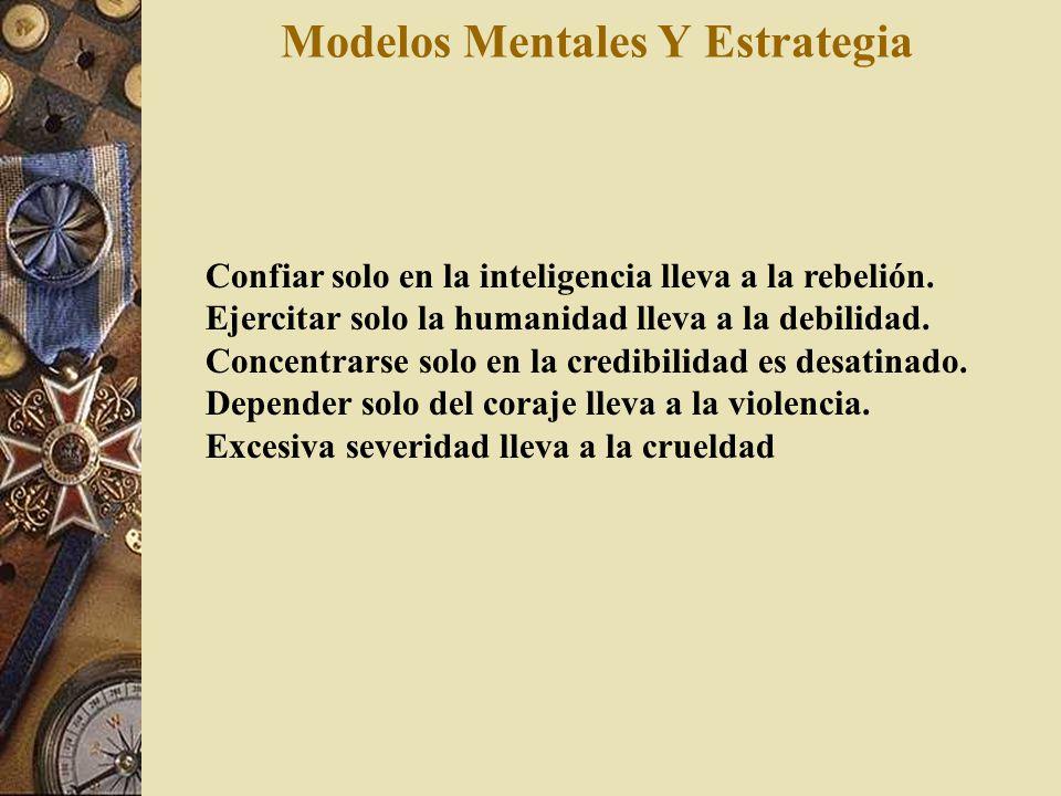 Modelos Mentales Y Estrategia Dirigir a las personas es un asunto de inteligencia, credibilidad, humanidad, coraje y severidad. El Dirigente debe tene