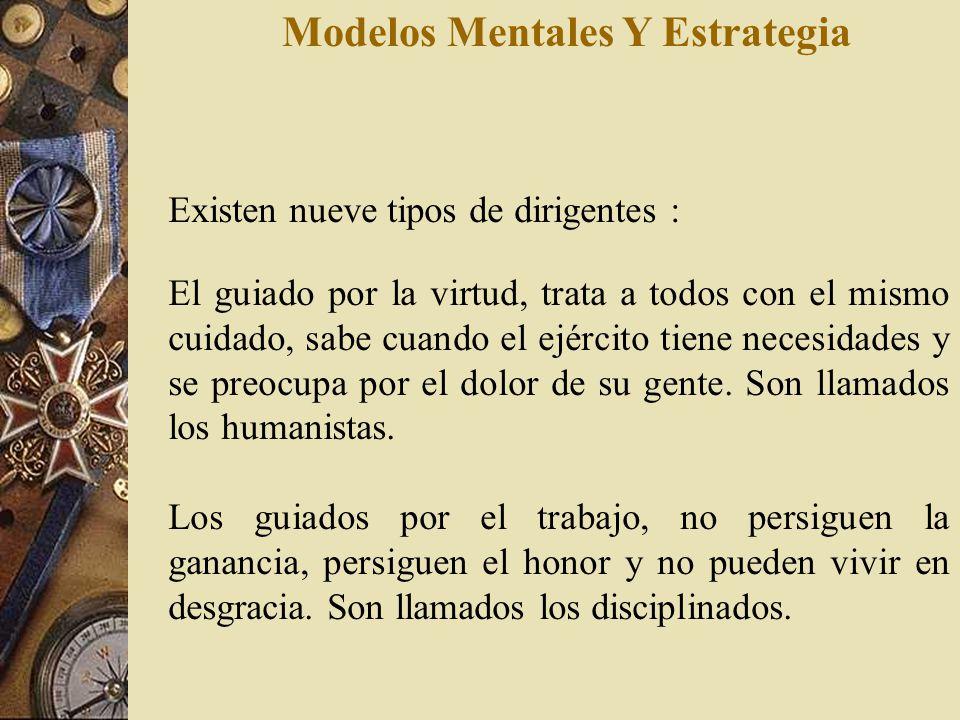 Modelos Mentales Y Estrategia Confiar solo en la inteligencia lleva a la rebelión. Ejercitar solo la humanidad lleva a la debilidad. Concentrarse solo