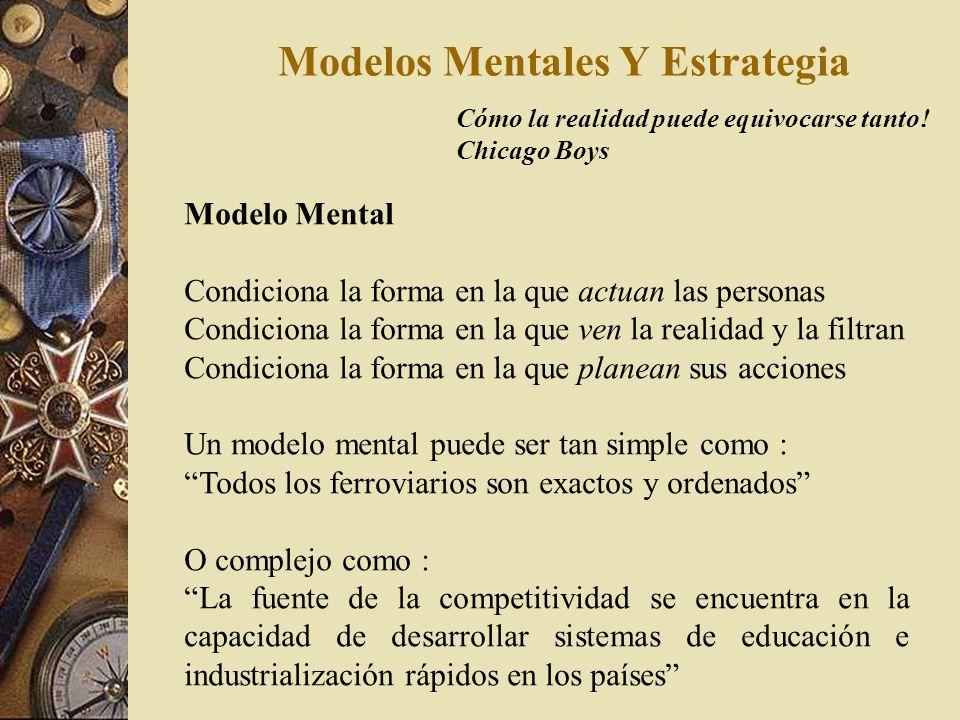 MODELOS MENTALES La estrategia viene determinada por el evento Sun Tzu Modelo Mental Profunda imagen mental de cómo una persona piensa que funciona el