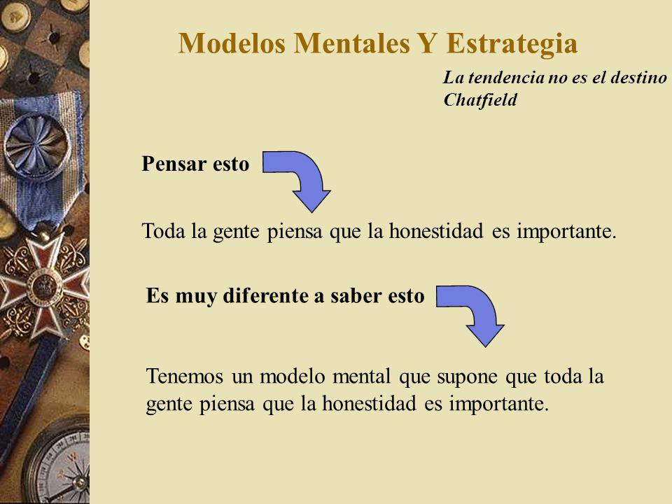 Modelos Mentales Y Estrategia Cómo la realidad puede equivocarse tanto! Chicago Boys Modelo Mental Condiciona la forma en la que actuan las personas C