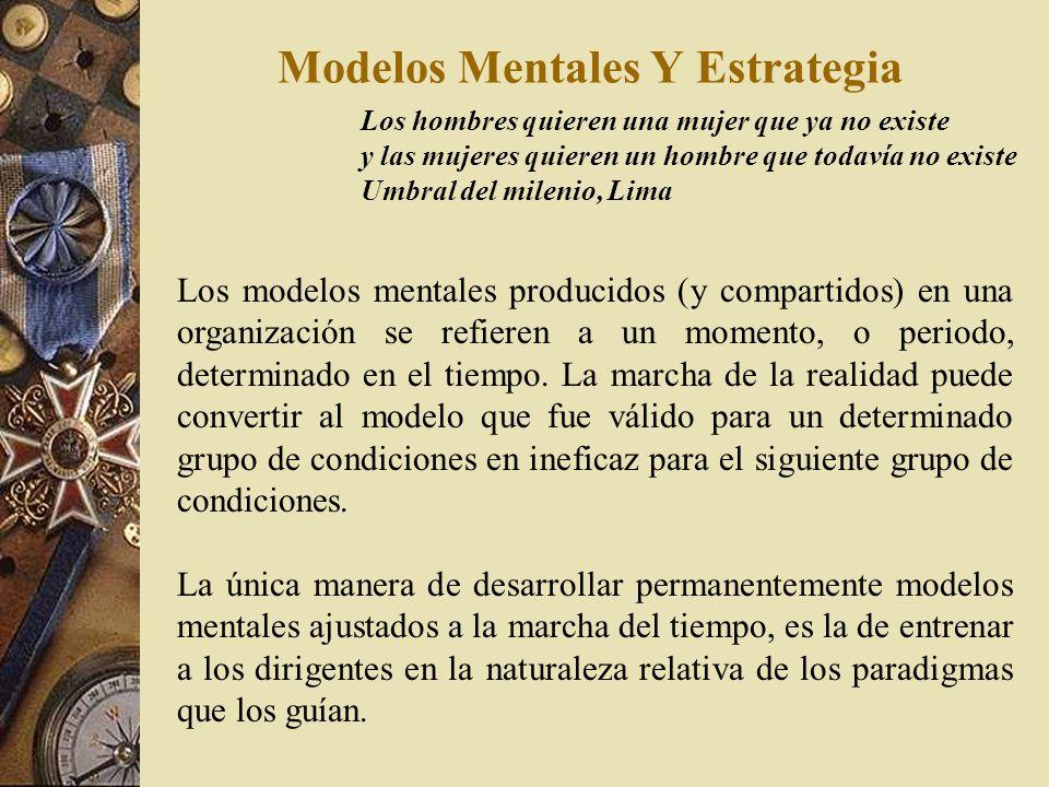 Modelos Mentales Y Estrategia La tendencia no es el destino Chatfield Toda la gente piensa que la honestidad es importante. Pensar esto Es muy diferen