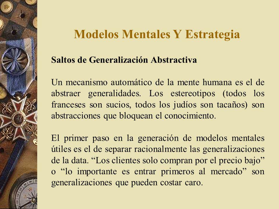 Modelos Mentales Y Estrategia Visión Valores MMAgiles Plan Organización Control Valores Eficacia Rapidez Economía Valores Dirección Gerencia Empleados