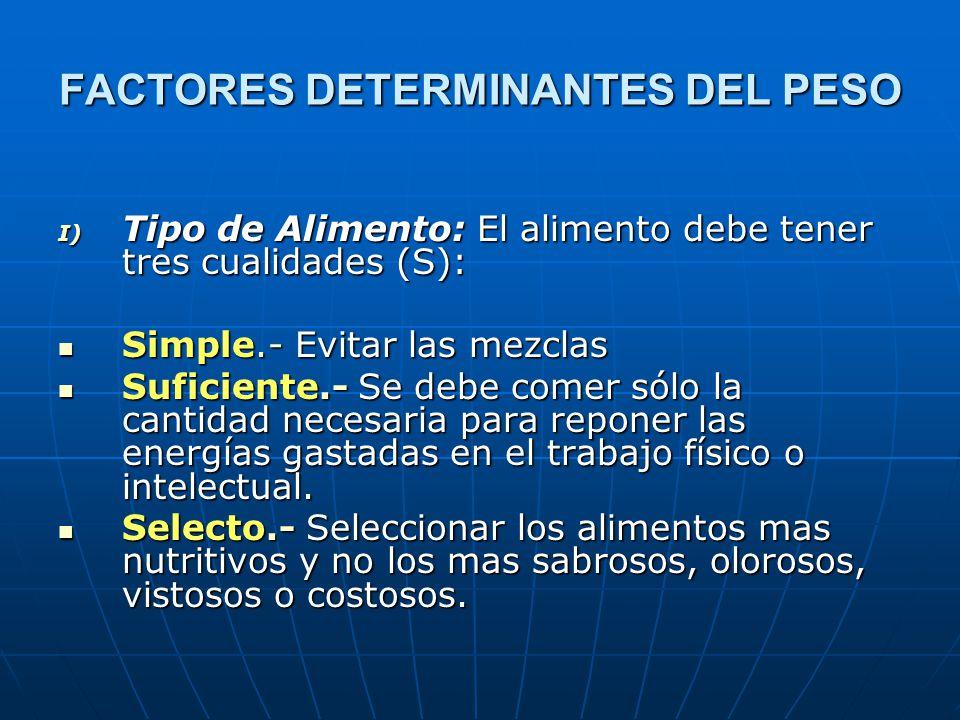 FACTORES DETERMINANTES DEL PESO I) Tipo de Alimento: El alimento debe tener tres cualidades (S): Simple.- Evitar las mezclas Simple.- Evitar las mezcl