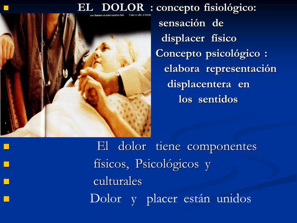 El Sufrimiento EL DOLOR : concepto fisiológico: EL DOLOR : concepto fisiológico: sensación de sensación de displacer físico displacer físico Concepto
