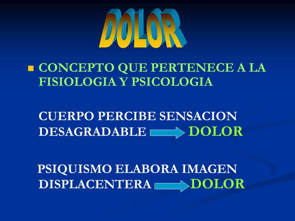 CONCEPTO QUE PERTENECE A LA FISIOLOGIA Y PSICOLOGIA CUERPO PERCIBE SENSACION DESAGRADABLE DOLOR PSIQUISMO ELABORA IMAGEN DISPLACENTERA DOLOR