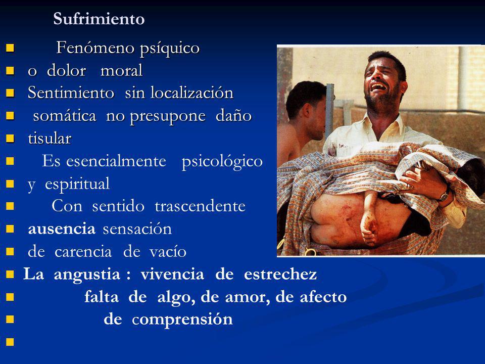 Sufrimiento Fenómeno psíquico Fenómeno psíquico o dolor moral o dolor moral Sentimiento sin localización Sentimiento sin localización somática no pres