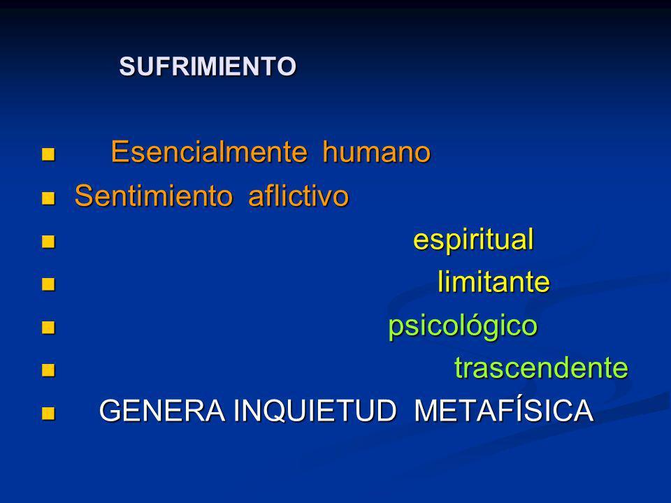 SUFRIMIENTO SUFRIMIENTO Esencialmente humano Esencialmente humano Sentimiento aflictivo Sentimiento aflictivo espiritual espiritual limitante limitant