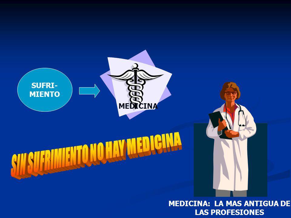 SUFRI- MIENTO MEDICINA MEDICINA: LA MAS ANTIGUA DE LAS PROFESIONES