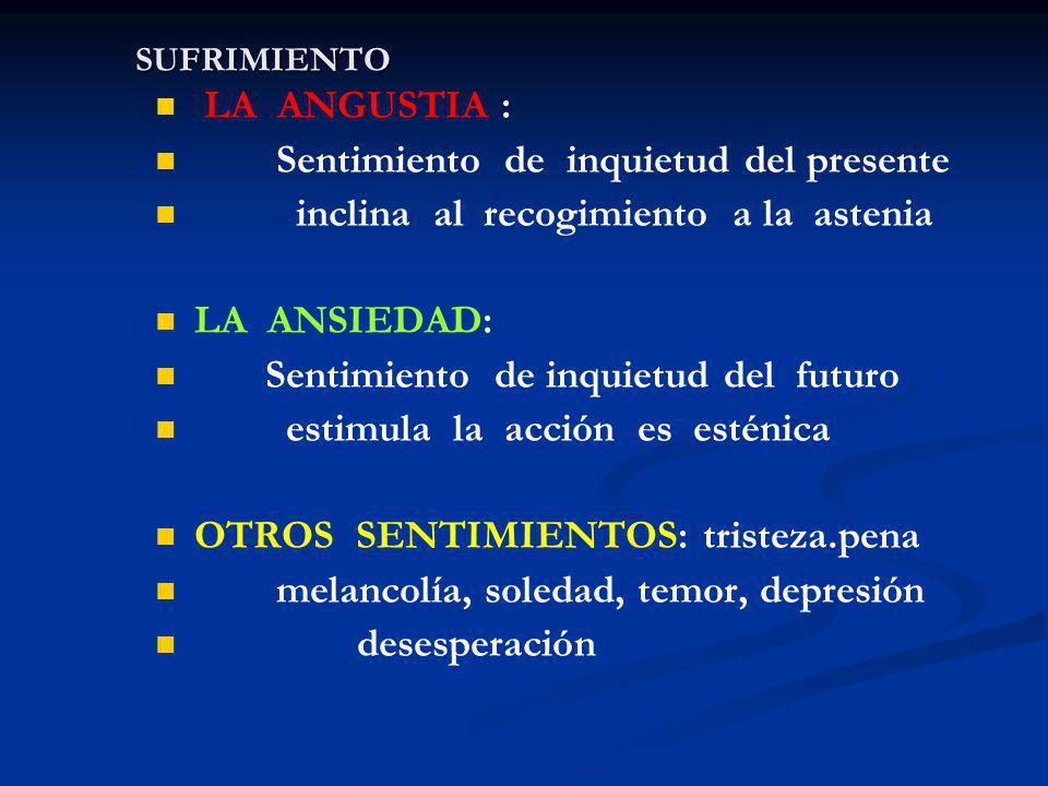 SUFRIMIENTO LA ANGUSTIA : Sentimiento de inquietud del presente inclina al recogimiento a la astenia LA ANSIEDAD: Sentimiento de inquietud del futuro