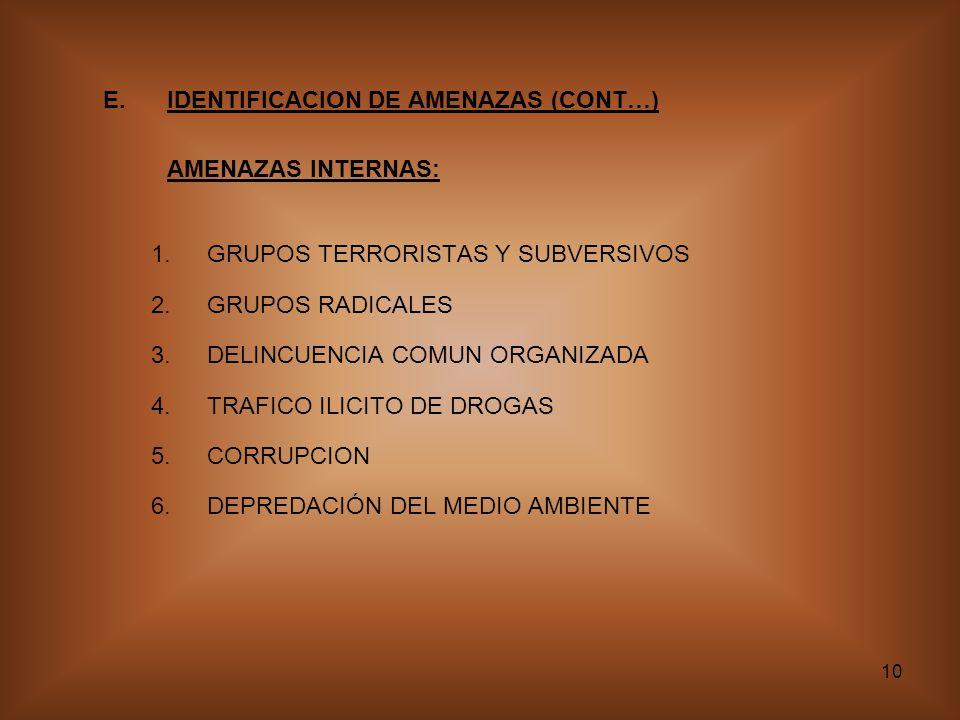 10 E.IDENTIFICACION DE AMENAZAS (CONT…) AMENAZAS INTERNAS: 1.GRUPOS TERRORISTAS Y SUBVERSIVOS 2.GRUPOS RADICALES 3.DELINCUENCIA COMUN ORGANIZADA 4.TRAFICO ILICITO DE DROGAS 5.CORRUPCION 6.DEPREDACIÓN DEL MEDIO AMBIENTE