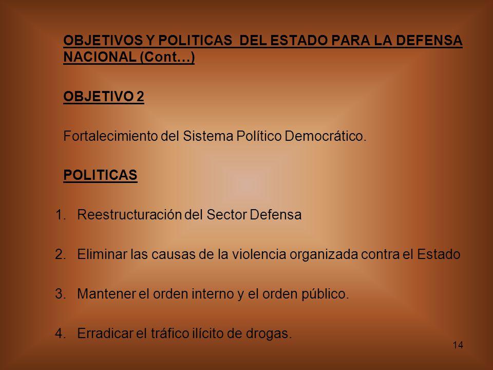 14 OBJETIVOS Y POLITICAS DEL ESTADO PARA LA DEFENSA NACIONAL (Cont…) OBJETIVO 2 Fortalecimiento del Sistema Político Democrático. POLITICAS 1.Reestruc
