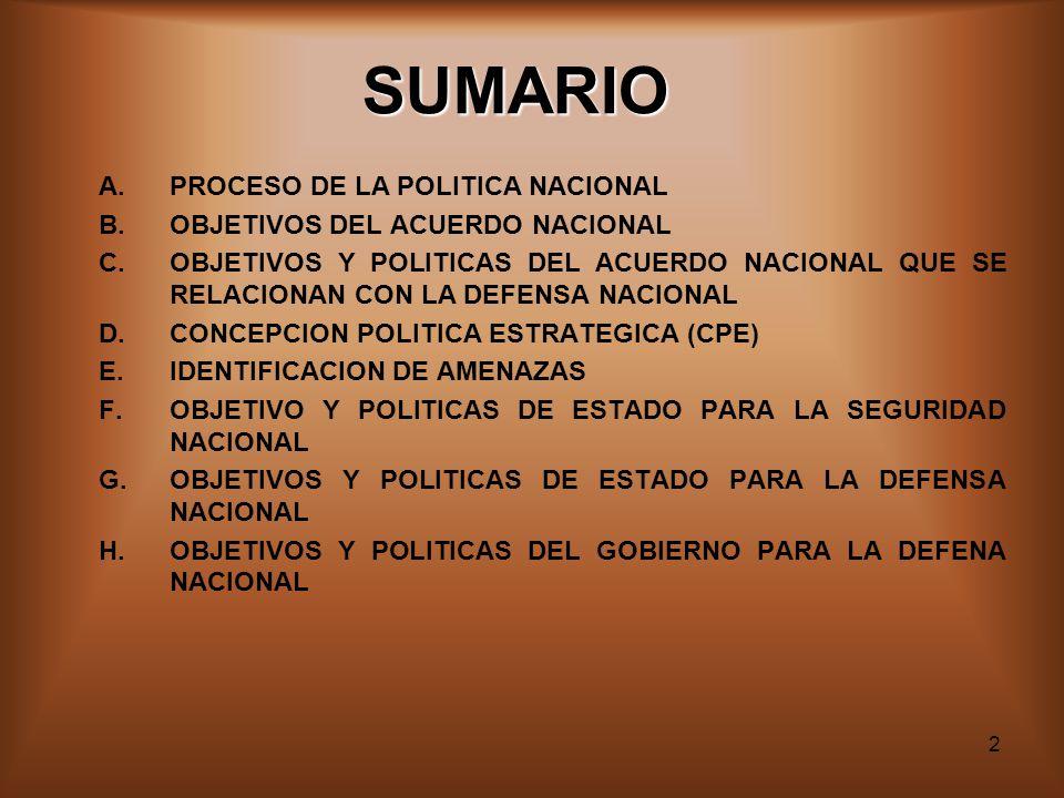 2 SUMARIO A.PROCESO DE LA POLITICA NACIONAL B.OBJETIVOS DEL ACUERDO NACIONAL C.OBJETIVOS Y POLITICAS DEL ACUERDO NACIONAL QUE SE RELACIONAN CON LA DEFENSA NACIONAL D.CONCEPCION POLITICA ESTRATEGICA (CPE) E.IDENTIFICACION DE AMENAZAS F.OBJETIVO Y POLITICAS DE ESTADO PARA LA SEGURIDAD NACIONAL G.OBJETIVOS Y POLITICAS DE ESTADO PARA LA DEFENSA NACIONAL H.OBJETIVOS Y POLITICAS DEL GOBIERNO PARA LA DEFENA NACIONAL