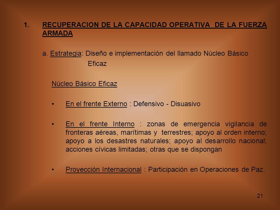 21 1.RECUPERACION DE LA CAPACIDAD OPERATIVA DE LA FUERZA ARMADA a. Estrategia: Diseño e implementación del llamado Núcleo Básico Eficaz Núcleo Básico