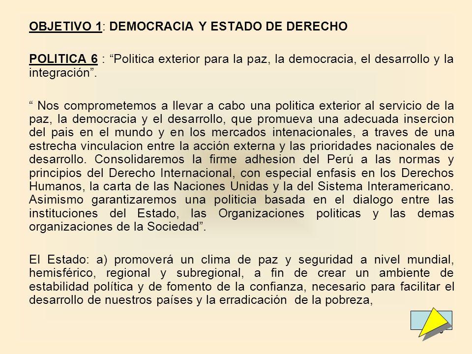 30 OBJETIVO 1: DEMOCRACIA Y ESTADO DE DERECHO POLITICA 6 : Politica exterior para la paz, la democracia, el desarrollo y la integración. Nos compromet