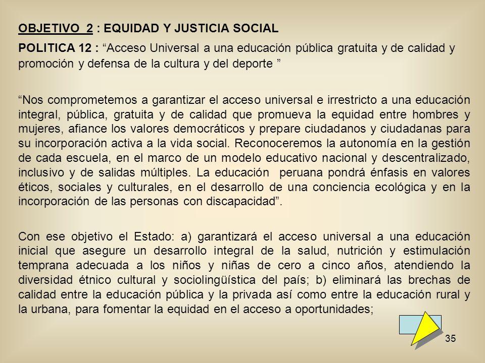 35 OBJETIVO 2 : EQUIDAD Y JUSTICIA SOCIAL POLITICA 12 : Acceso Universal a una educación pública gratuita y de calidad y promoción y defensa de la cul