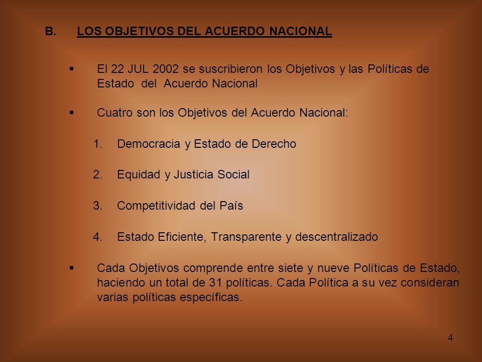 4 B.LOS OBJETIVOS DEL ACUERDO NACIONAL El 22 JUL 2002 se suscribieron los Objetivos y las Políticas de Estado del Acuerdo Nacional Cuatro son los Obje