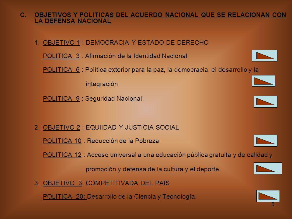 5 C.OBJETIVOS Y POLITICAS DEL ACUERDO NACIONAL QUE SE RELACIONAN CON LA DEFENSA NACIONAL 1.OBJETIVO 1 : DEMOCRACIA Y ESTADO DE DERECHO POLITICA 3 : Afirmación de la Identidad Nacional POLITICA 6 : Política exterior para la paz, la democracia, el desarrollo y la integración POLITICA 9 : Seguridad Nacional 2.OBJETIVO 2 : EQUIIDAD Y JUSTICIA SOCIAL POLITICA 10 : Reducción de la Pobreza POLITICA 12 : Acceso universal a una educación pública gratuita y de calidad y promoción y defensa de la cultura y el deporte.