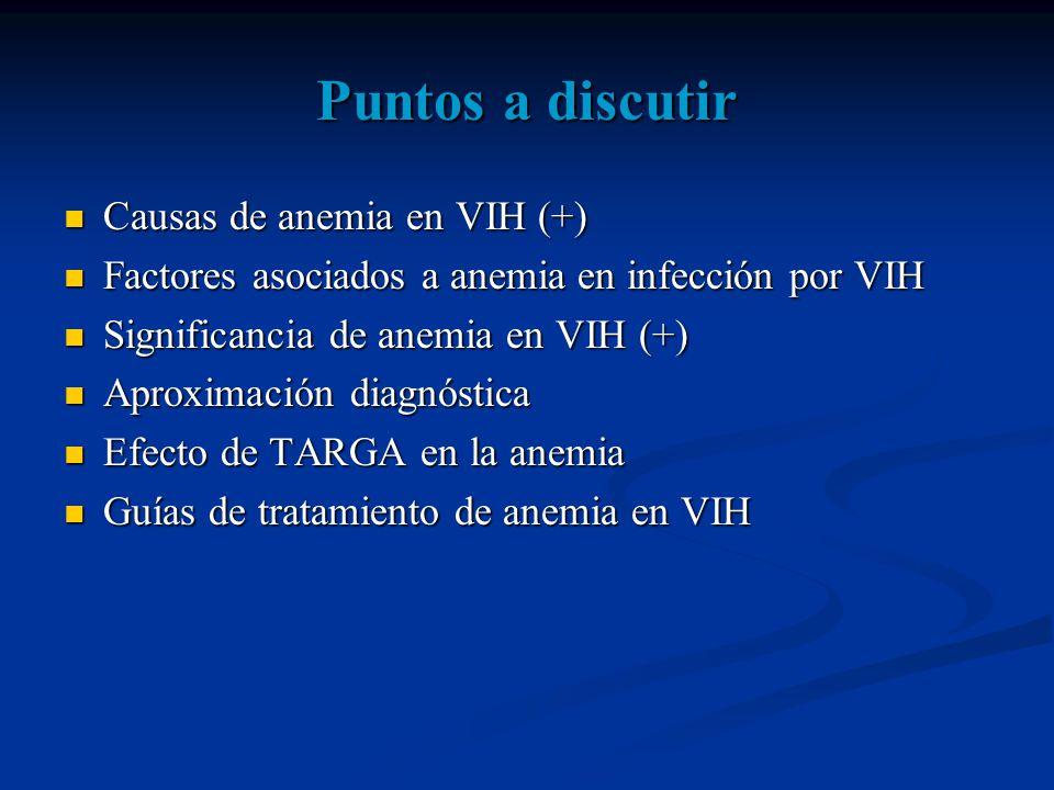 Puntos a discutir Causas de anemia en VIH (+) Causas de anemia en VIH (+) Factores asociados a anemia en infección por VIH Factores asociados a anemia en infección por VIH Significancia de anemia en VIH (+) Significancia de anemia en VIH (+) Aproximación diagnóstica Aproximación diagnóstica Efecto de TARGA en la anemia Efecto de TARGA en la anemia Guías de tratamiento de anemia en VIH Guías de tratamiento de anemia en VIH
