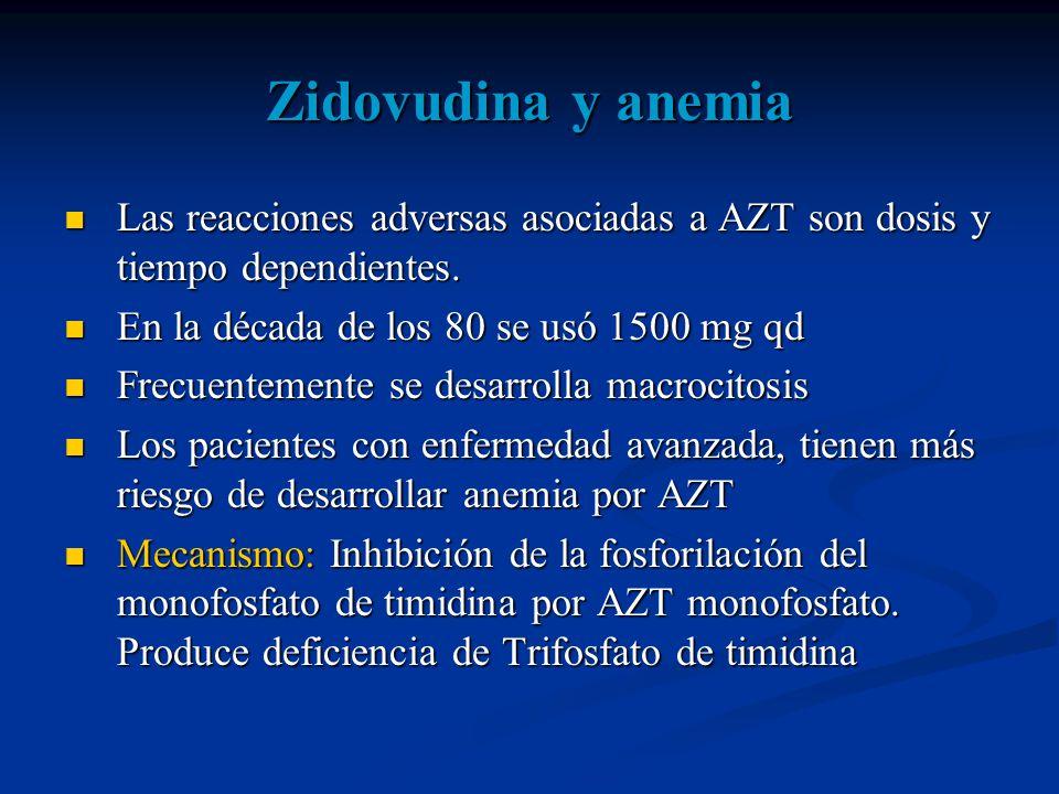 Zidovudina y anemia Las reacciones adversas asociadas a AZT son dosis y tiempo dependientes.
