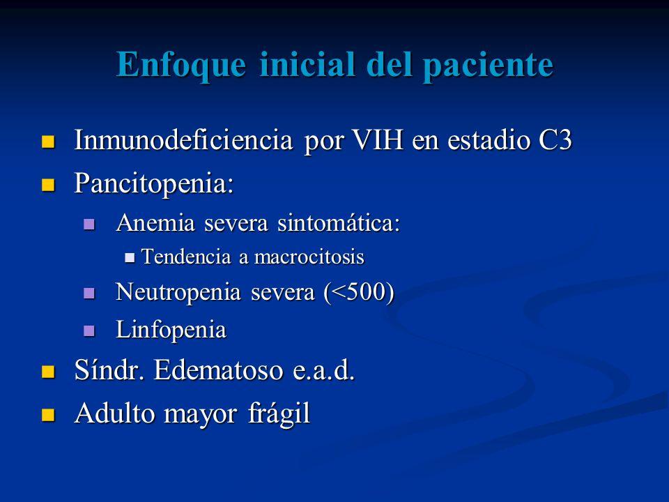 Koduri PR, et al. Zidovudine-related anemia with reticulocytosis Ann Hematol 2003;82:184–185