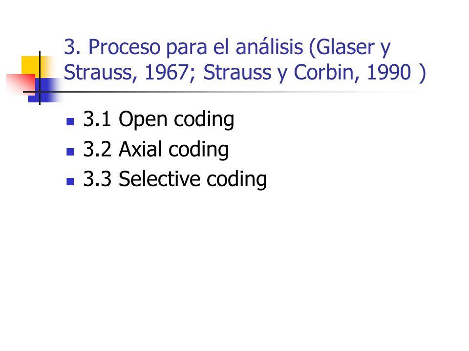3.1 open coding El primer paso es la definición -abierta y libre- de códigos a partir de los que se organiza la información.