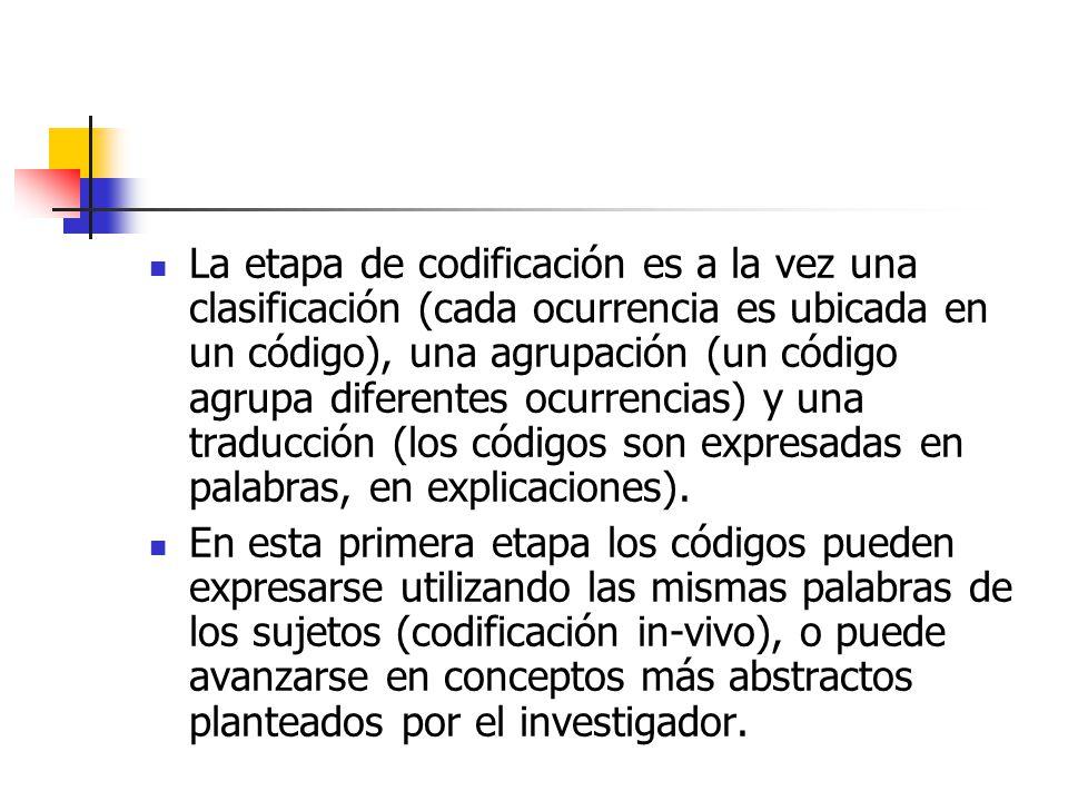 ejemplo textocódigo E: ¿QUÉ FUNCIONES CUMPLE EL CONEI.