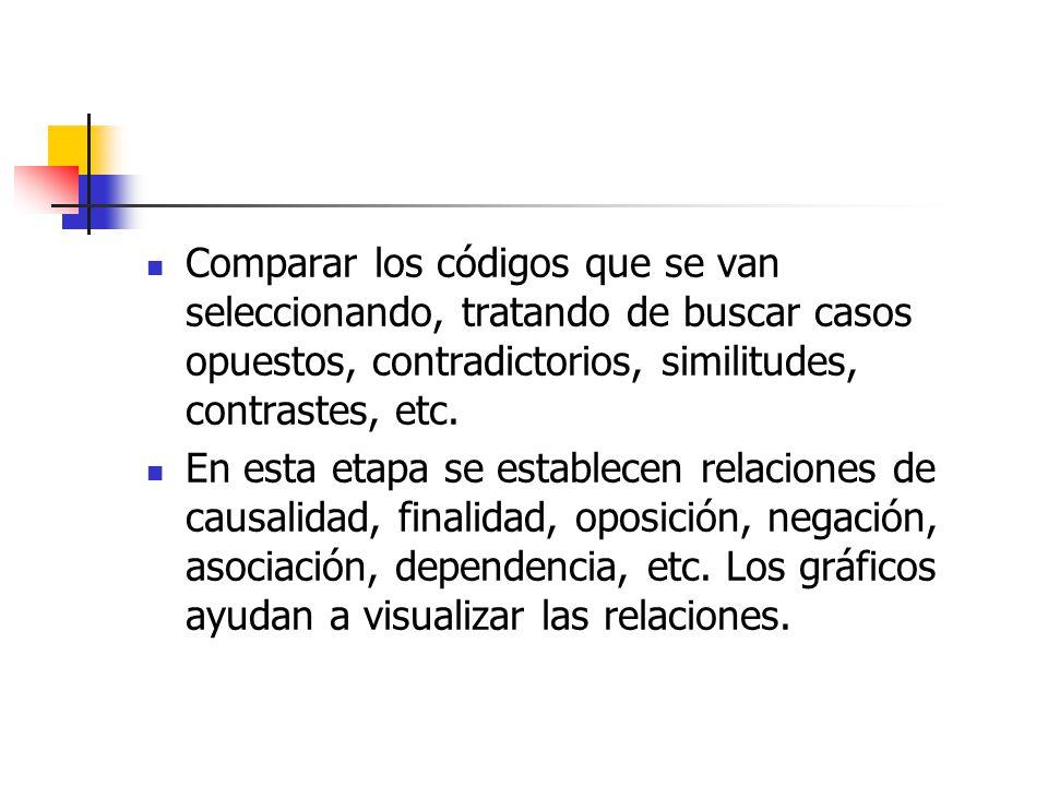Ejemplo tomado de Diaz Bazo (2007).