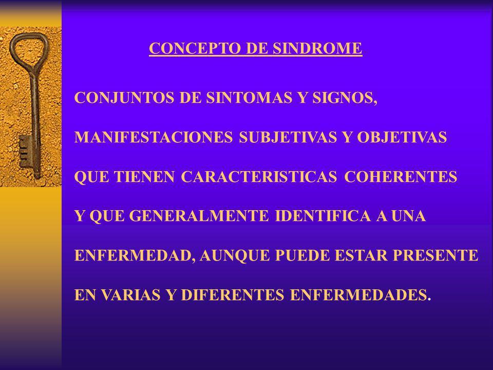 CONCEPTO DE SINDROME CULTURAL ENFERMEDAD DEFINIDA EN SU CAUSA Y EFECTO, EN EL CONTEXTO DE UNA CULTURA; UN SINDROME CULTURAL COMO TODA ENFERMEDAD, TIENE UN ORIGEN Y UN AGENTE CAUSAL ( ETIOLOGIA) RECONOCIDO, UNA DENOMINACION, Y SUS CORRESPONDIENTES PROCEDIMIENTOS Y TECNICAS DE DIAGNOSTICO Y TRATAMIENTO