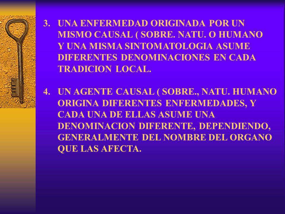 CONTROL SOCIAL Y SINDROMES CULTURALES EN EL MUNDO ANDINO TODO CUANTO EXISTE EN ÉL PUEDE NO PUEDE EXISTIR AL MARGEN DE LOS DEMÁS, POR CUANTO LOS ELEMENTOS ANIMADOS QUE INTEGRAN LA NATURALEZA ESTAN INTIMAMENTE RELACIONADOS, GUARDANDO ENTRE SI UN RIGUROSO EQUILIBRIO.