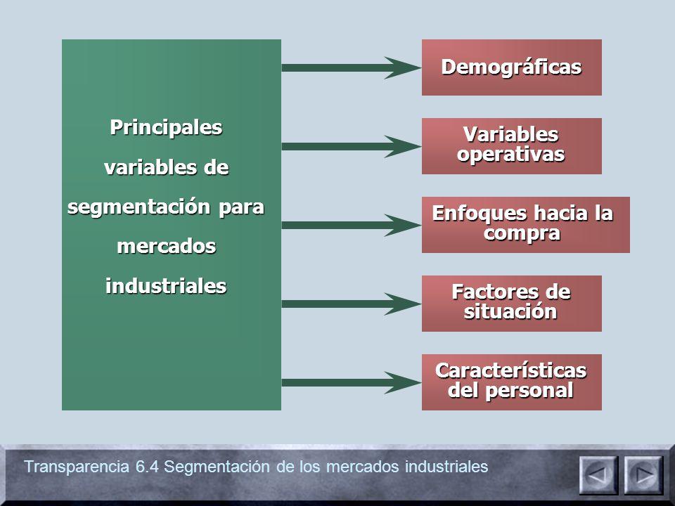 Transparencia 6.4 Segmentación de los mercados industriales Variables operativas Características del personal Enfoques hacia la compra Factores de sit