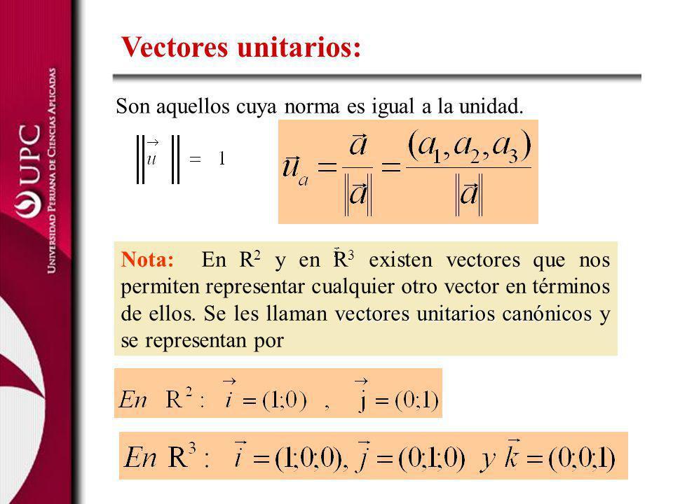 Vectores unitarios: Son aquellos cuya norma es igual a la unidad. vectores unitarios canónicos Nota: En R 2 y en R 3 existen vectores que nos permiten