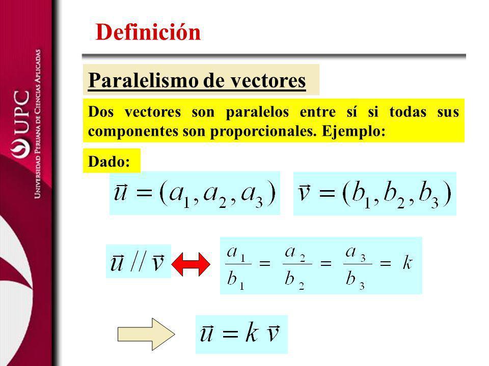Paralelismo de vectores Dos vectores son paralelos entre sí si todas sus componentes son proporcionales. Ejemplo: Definición Dado: