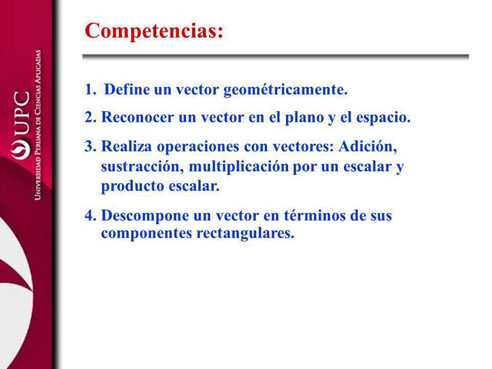 Competencias: 1.Define un vector geométricamente. 2. Reconocer un vector en el plano y el espacio. 3. Realiza operaciones con vectores: Adición, sustr