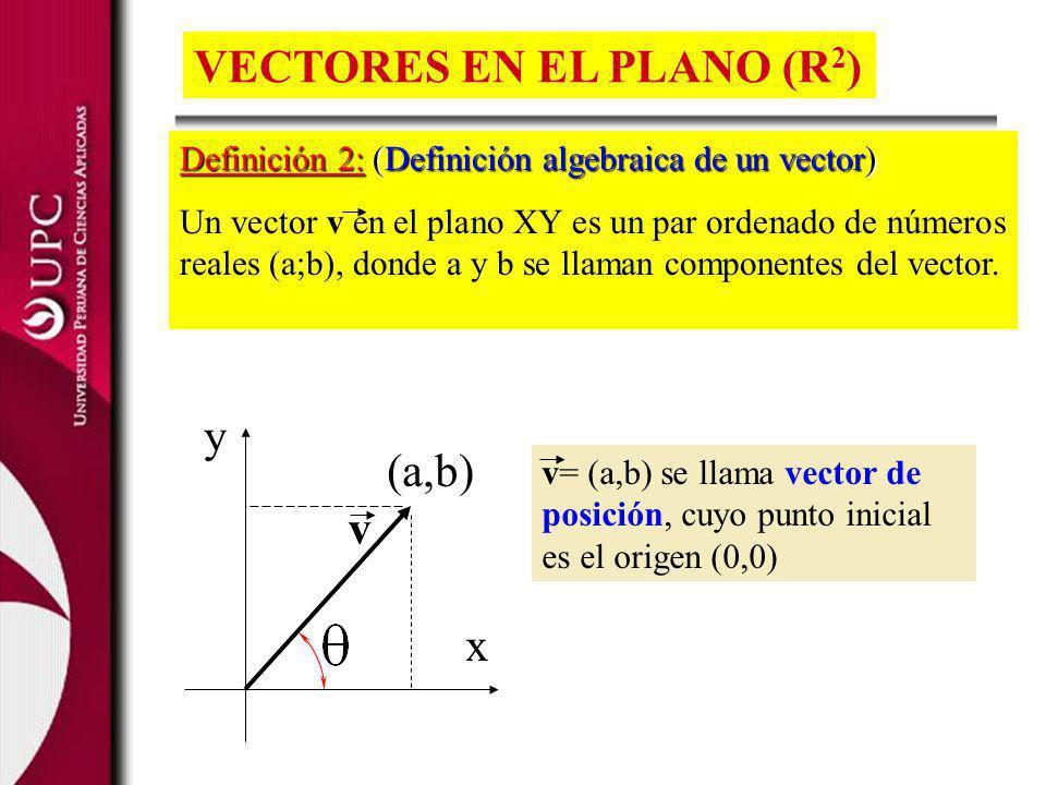 Definición 2: (Definición algebraica de un vector) Un vector v en el plano XY es un par ordenado de números reales (a;b), donde a y b se llaman compon
