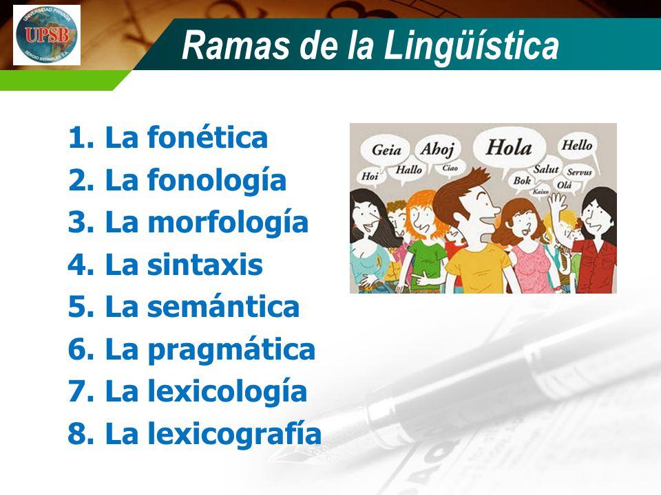 Ramas de la Lingüística 1.La fonética 2.La fonología 3.La morfología 4.La sintaxis 5.La semántica 6.La pragmática 7.La lexicología 8.La lexicografía