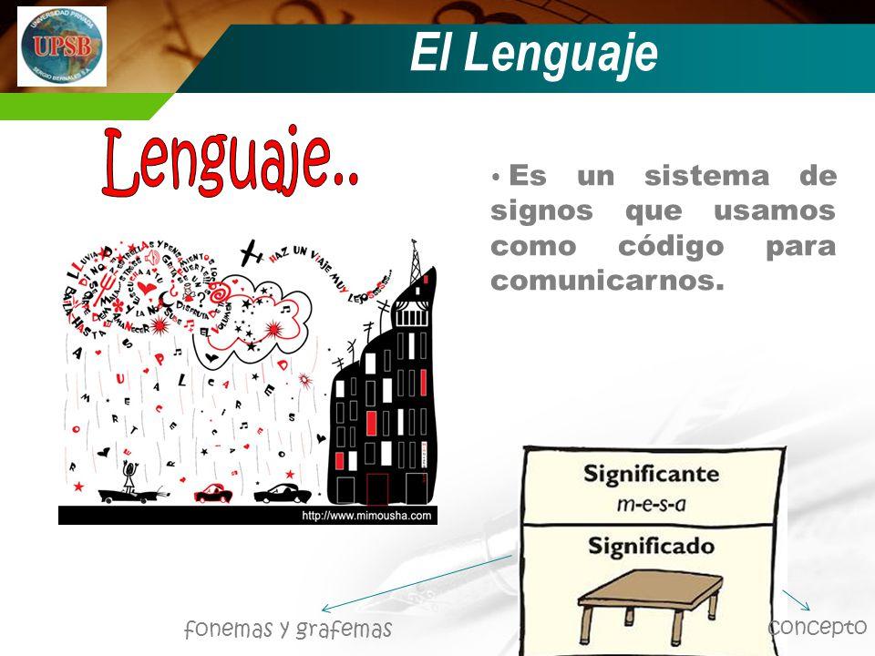 El Lenguaje Es un sistema de signos que usamos como código para comunicarnos.