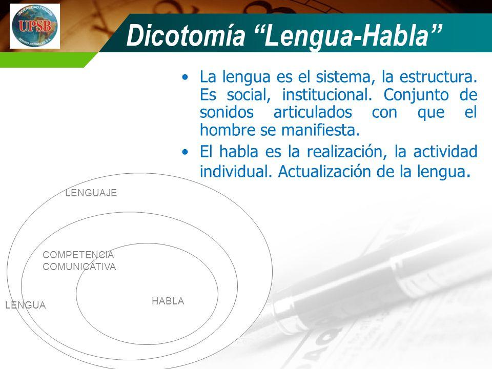 Dicotomía Lengua-Habla La lengua es el sistema, la estructura. Es social, institucional. Conjunto de sonidos articulados con que el hombre se manifies