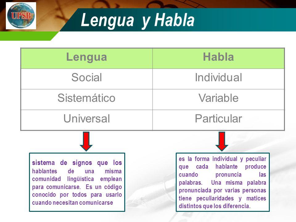Lengua y Habla LenguaHabla SocialIndividual SistemáticoVariable UniversalParticular sistema de signos que los hablantes de una misma comunidad lingüística emplean para comunicarse.