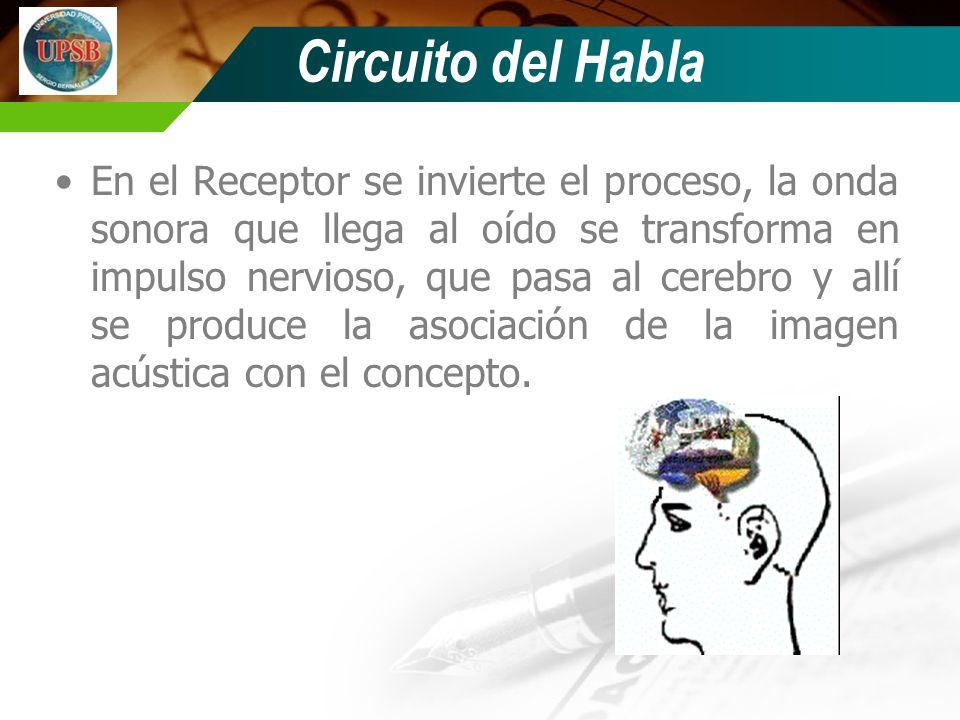 En el Receptor se invierte el proceso, la onda sonora que llega al oído se transforma en impulso nervioso, que pasa al cerebro y allí se produce la asociación de la imagen acústica con el concepto.