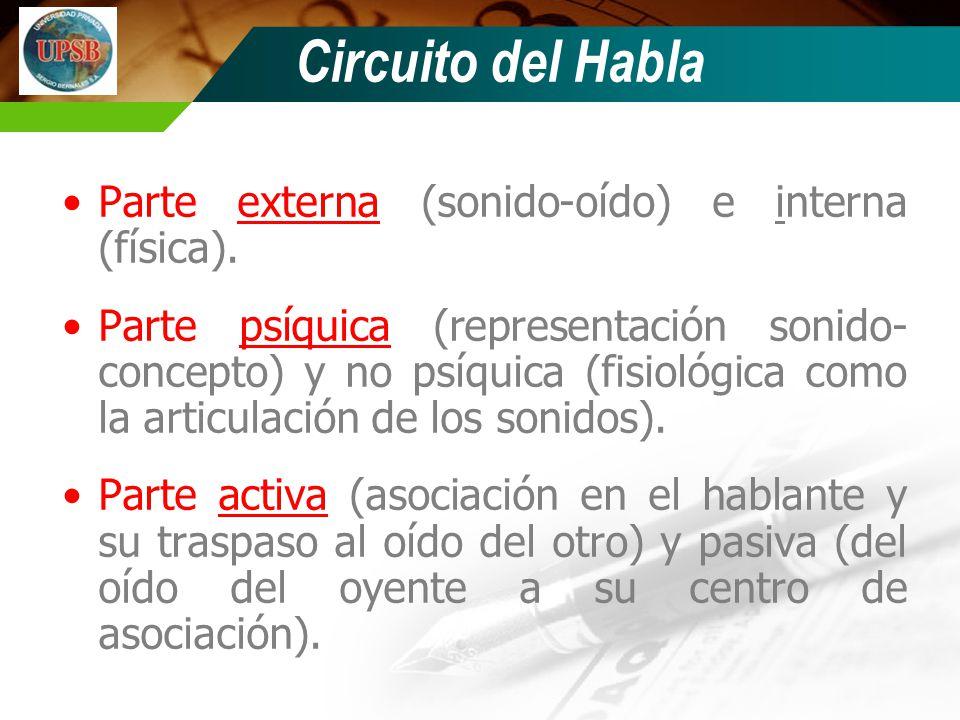 Parte externa (sonido-oído) e interna (física). Parte psíquica (representación sonido- concepto) y no psíquica (fisiológica como la articulación de lo