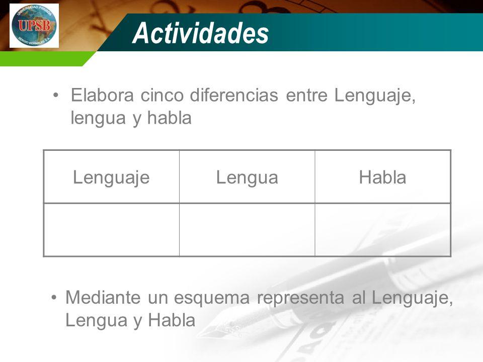 Elabora cinco diferencias entre Lenguaje, lengua y habla LenguajeLenguaHabla Mediante un esquema representa al Lenguaje, Lengua y Habla Actividades