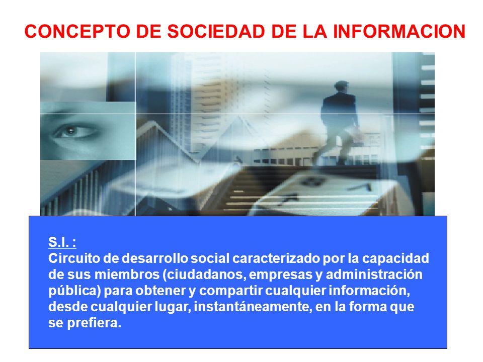 CONCEPTO DE SOCIEDAD DE LA INFORMACION S.I. : Circuito de desarrollo social caracterizado por la capacidad de sus miembros (ciudadanos, empresas y adm