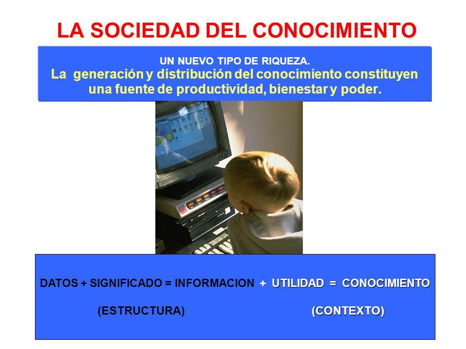 LA SOCIEDAD DEL CONOCIMIENTO UN NUEVO TIPO DE RIQUEZA. La generación y distribución del conocimiento constituyen una fuente de productividad, bienesta