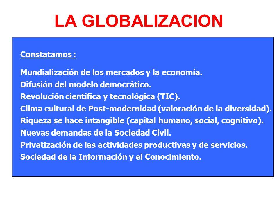 Constatamos : Mundialización de los mercados y la economía. Difusión del modelo democrático. Revolución científica y tecnológica (TIC). Clima cultural