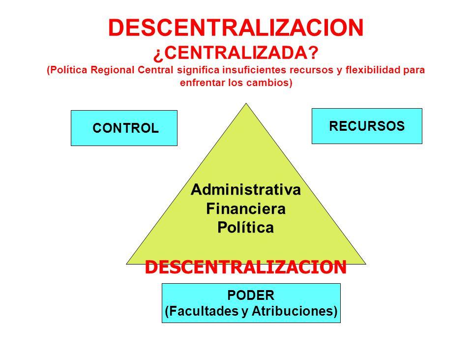 DESCENTRALIZACION ¿CENTRALIZADA? (Política Regional Central significa insuficientes recursos y flexibilidad para enfrentar los cambios) Administrativa
