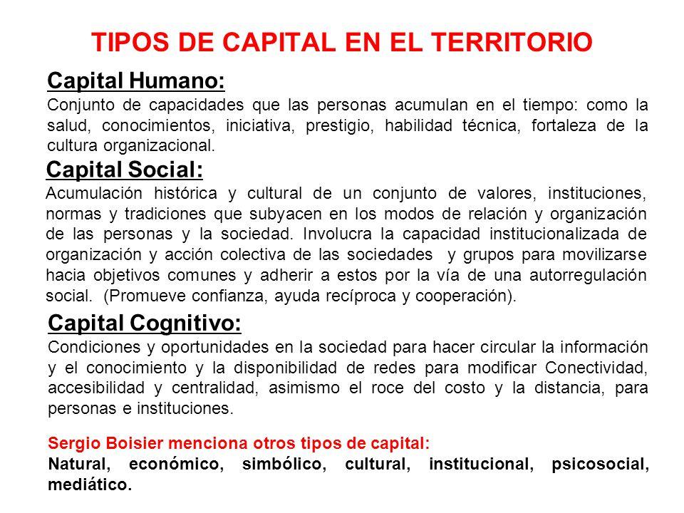 TIPOS DE CAPITAL EN EL TERRITORIO Capital Humano: Conjunto de capacidades que las personas acumulan en el tiempo: como la salud, conocimientos, inicia